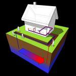 Σχεδιάγραμμα γεωθερμίας σε σπίτι